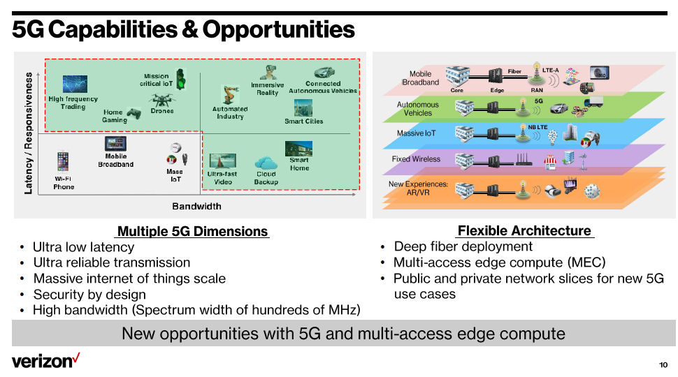 Deploying 5G: Bringing the next generation of wireless to life – but it's no panacea